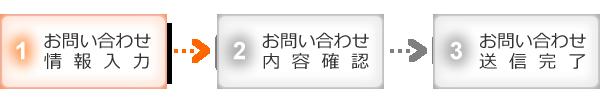 お問い合わせフォーム(入力)
