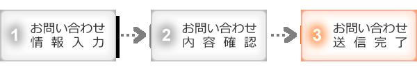 お問い合わせフォーム(送信完)